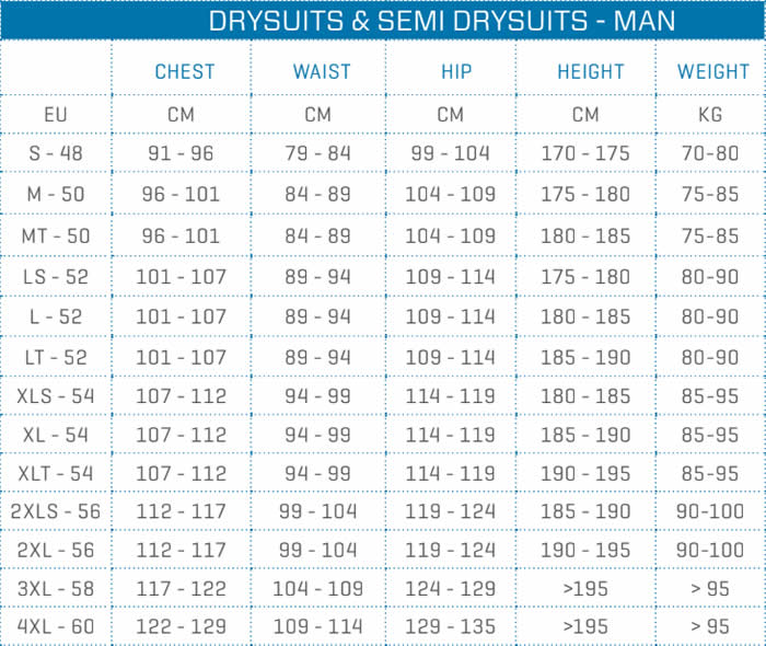 size chart dry suits man
